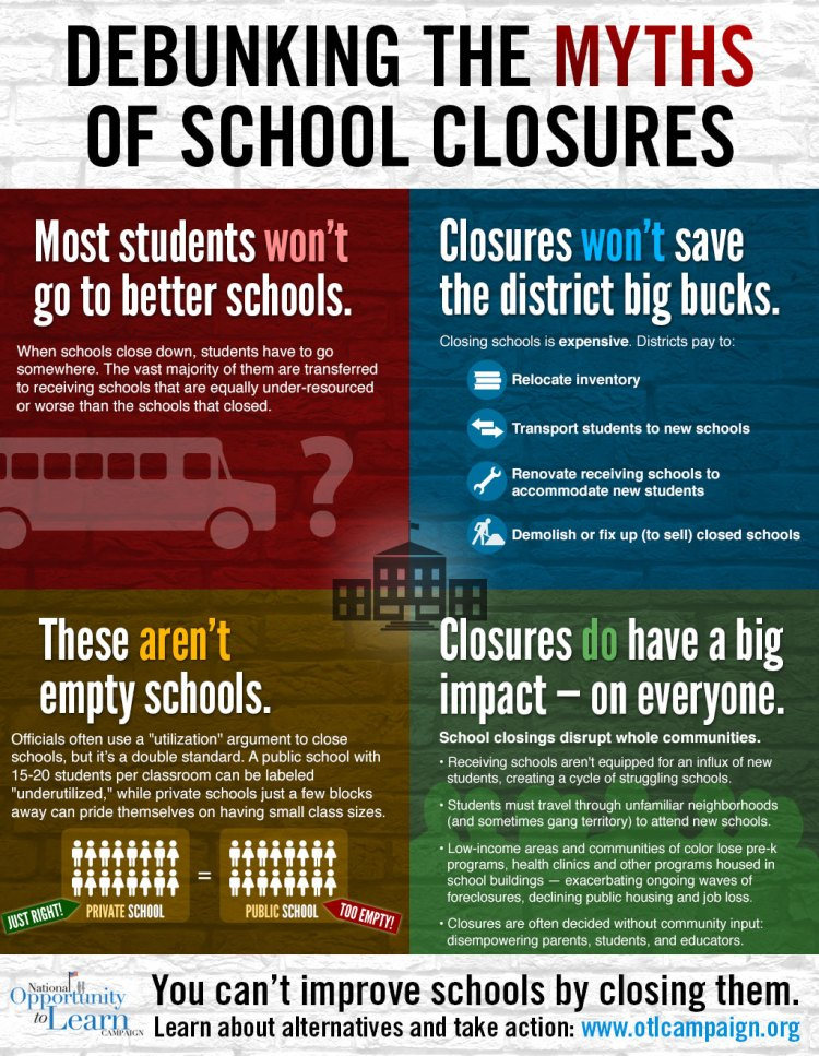 Debunking the my ofschoolclosures2